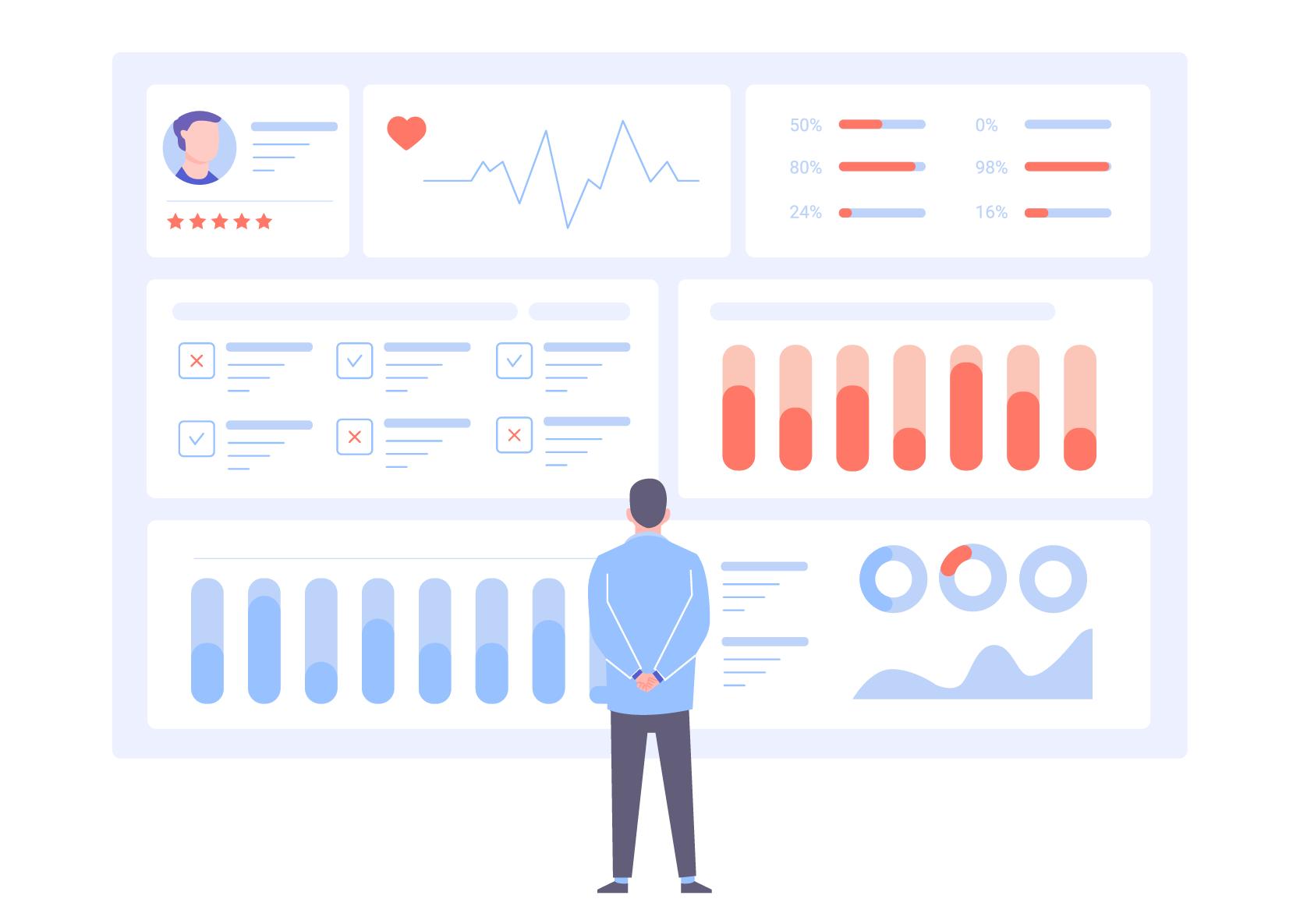 CEO Insights: Board Relationship Dashboard